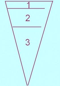 piramide_invertida