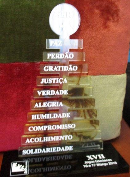 troféu dos jogos Userianos: uma pirâmide transparente com os diferentes valores em letras brancas
