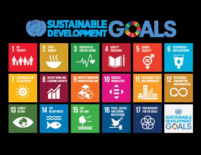 símbolos das 17 metas globais para 2030